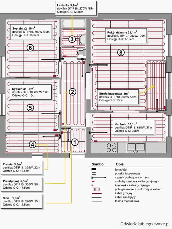 Elektryczne ogrzewanie podłogowe - Schemat rozłożenia kabli grzejnych